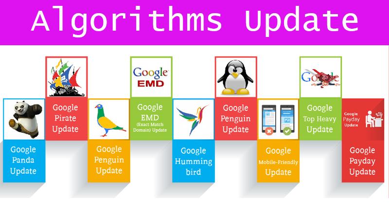 Algorithms Update
