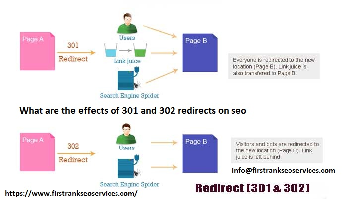 What are the effects of 301 and 302 redirect on seo