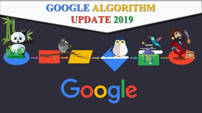 Google Core Algorithm June update 2019