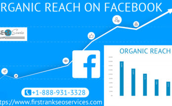 Organic reach on Facebook