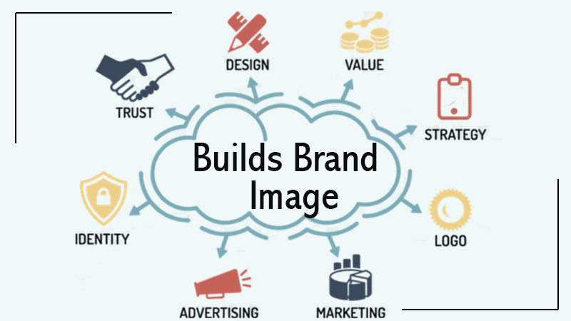 Builds brand image