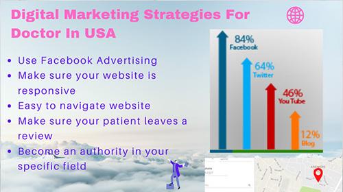 Healthcare-Marketing-Trends