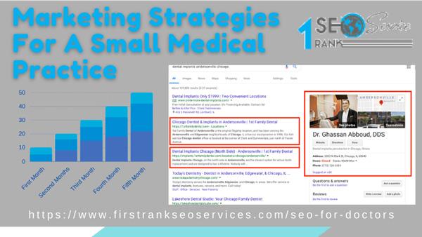 Marketing-Strategies-for-Doctors