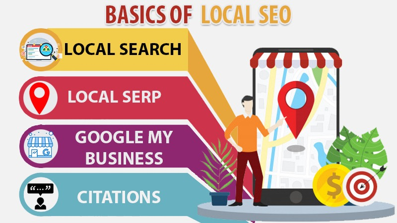 Basics of local SEO