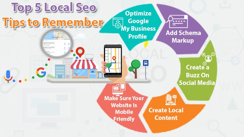Top 5 local seo tips to remember
