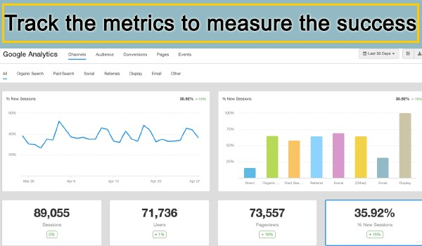 Track the metrics to measure the success