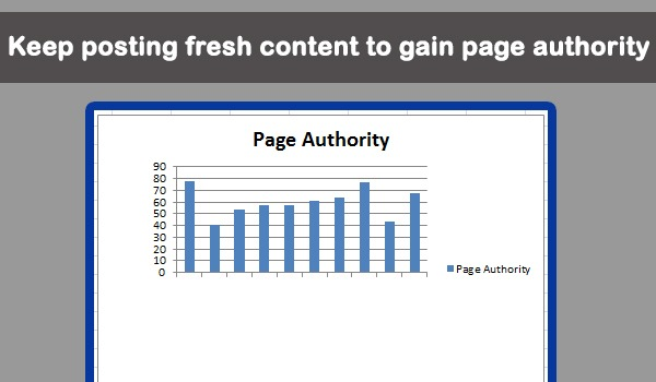 Keep posting fresh content to gain page authority