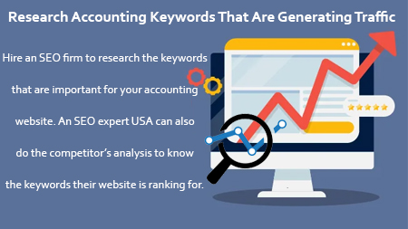 Research Accounting Keywords That Are Generating Traffic