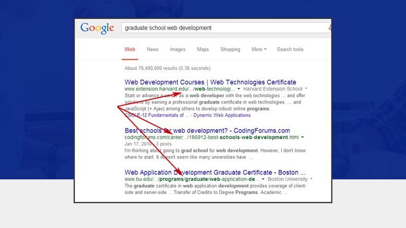 Avoid complicated URLs