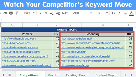 Watch Your Competitor's Keyword Move