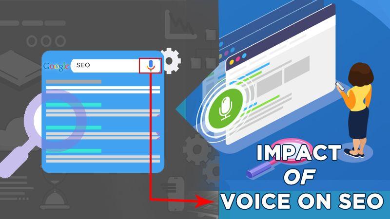 Impact of voice on SEO