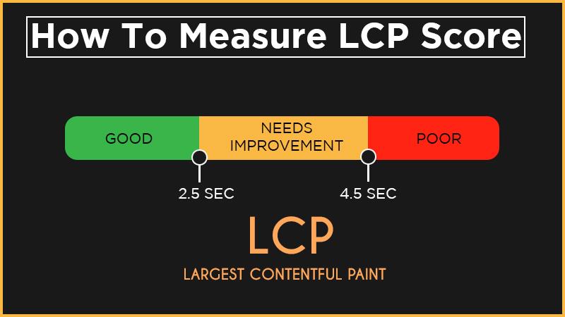 Good LCP Score