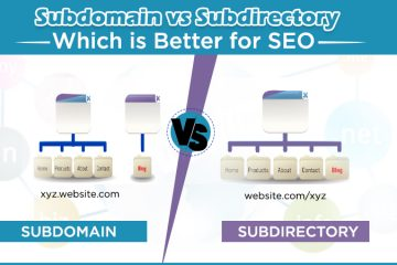 Subdomain vs Subdirectory