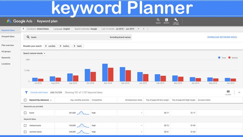 Keyword Planner - Local Search Marketing