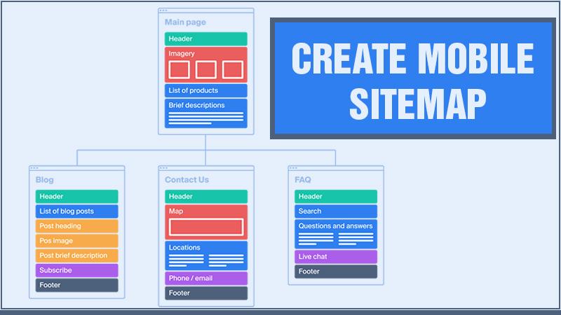 Create Mobile Sitemap