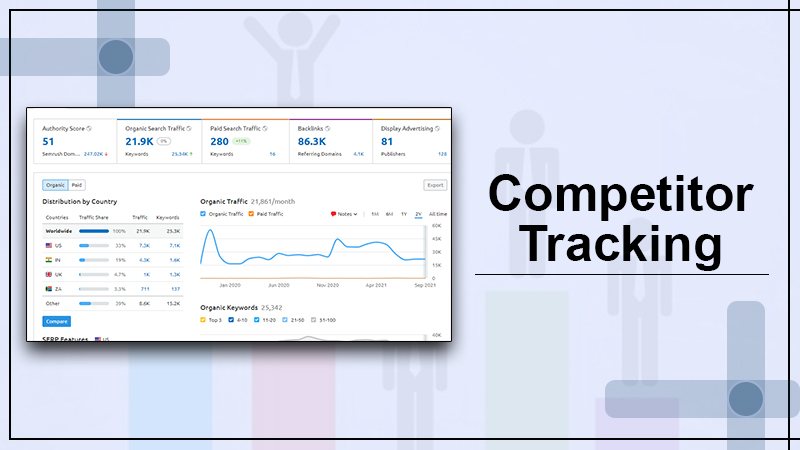 Competitor tracking - Organic SEO Services