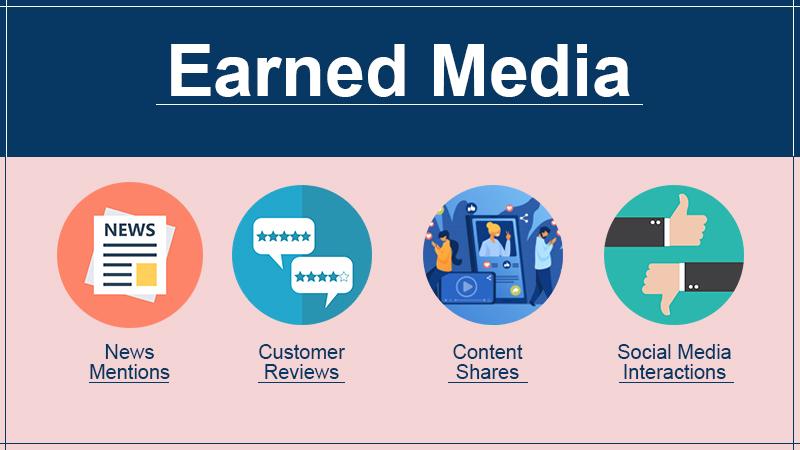 Earned Media - Organic SEO Services