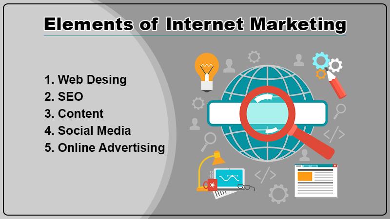 Elements of Internet marketing